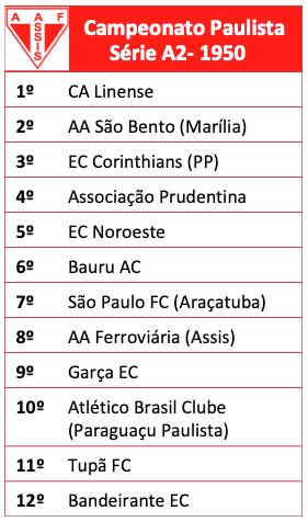 Campeonato Paulista Série A2 - 1950