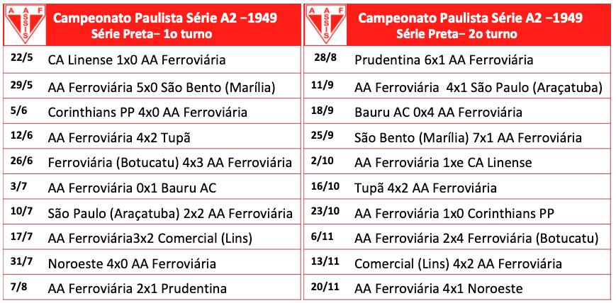 Série A2 - série preta - 1949