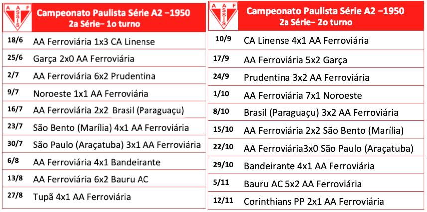 Série A2 - 1950