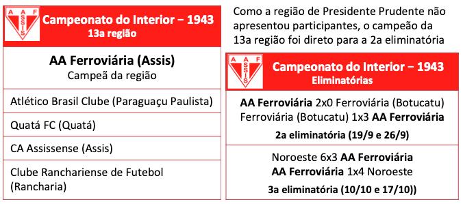 Campeonato do interior 1943