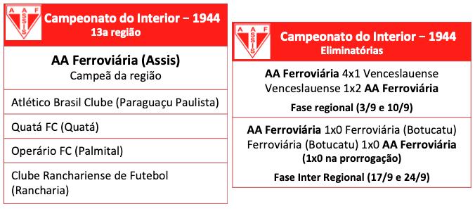 Campeonato do interior 1944