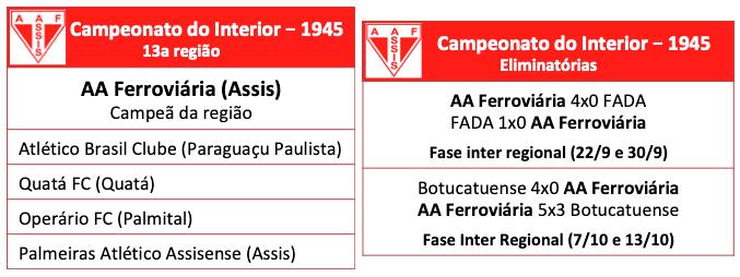 Campeonato do Interior 1945