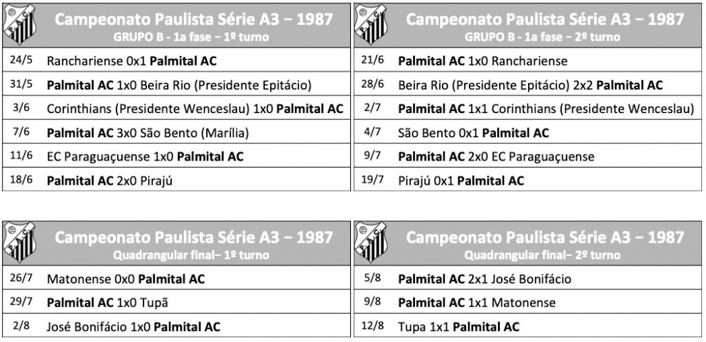 Palmital AC - Campeonato Paulista A3 - 1987