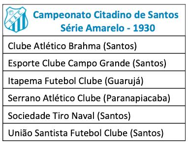Campeonato Citadino de Santos 1930