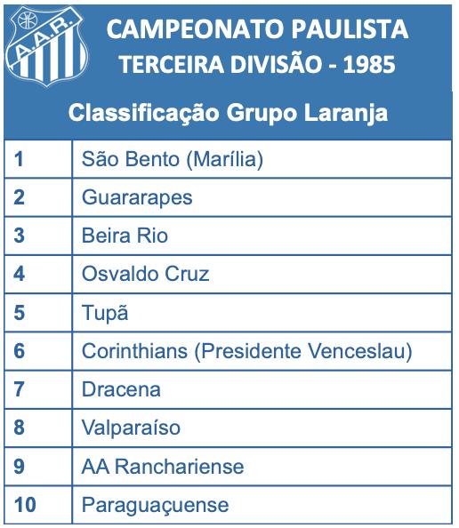 Terceira divisao 1985 - grupo laranja