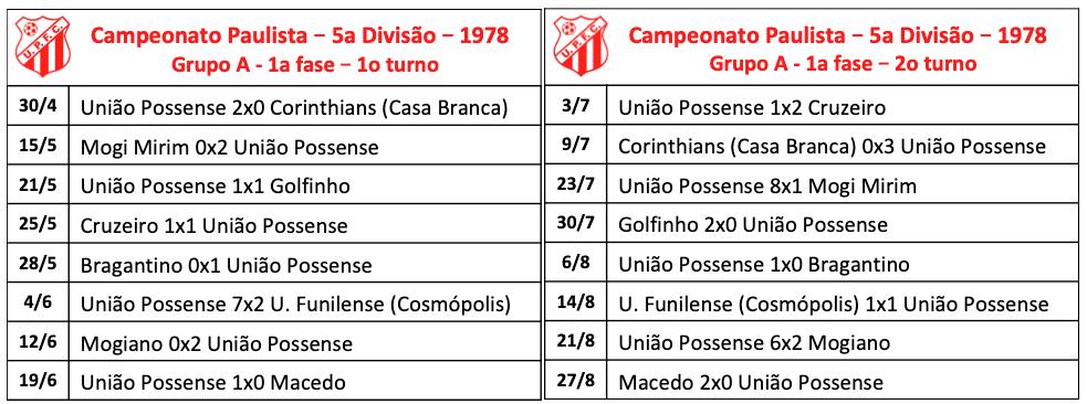 Campeonato Paulista - 5a Divisão - 1978