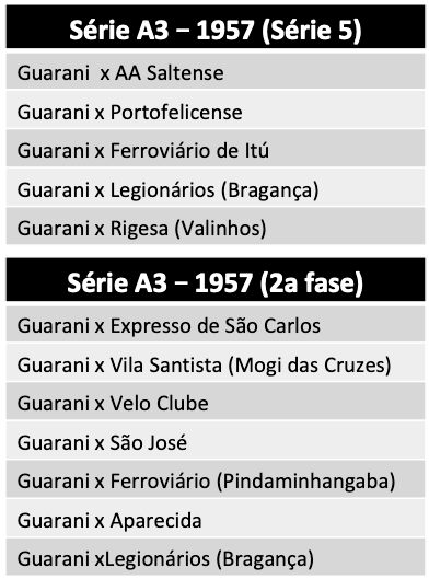 Série A3 1957