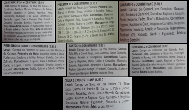 Fichas técnicas campeonato paulista 1927