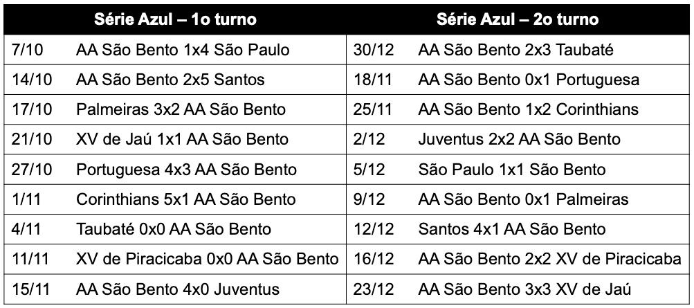 Campeonato Paulista 1956