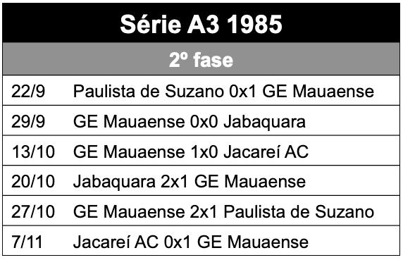 2a fase campeonato paulista série a3 - 1985