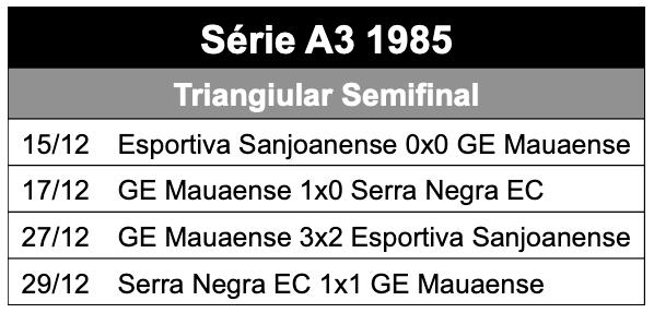 Triangular semifinal série A3 1985