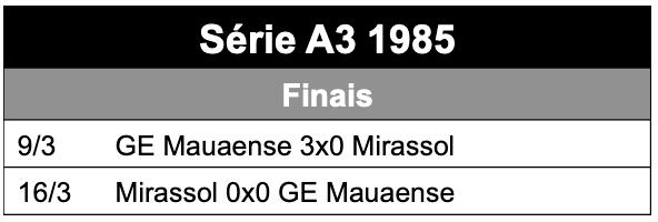 Final Campeonato Paulista série A3 1985