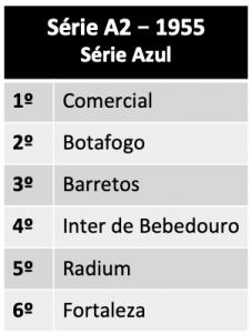 Série A2 - 1955 - Série Azul