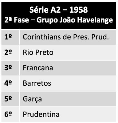 A2 - 1958