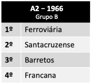 A2 - 1966