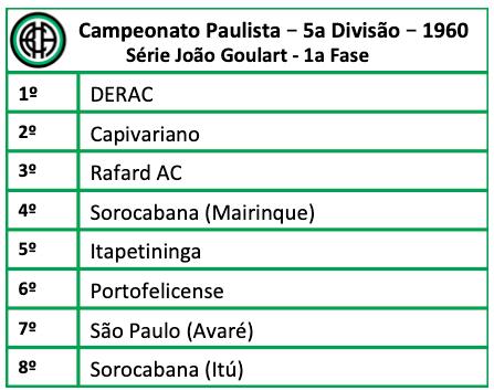 Campeonato Paulista - 5a divisão - 1960