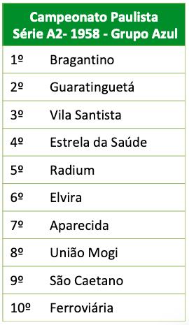Campeonato Paulista - Série A2 -1958