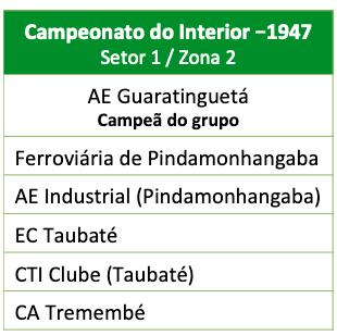 Campeonato do interior 1947