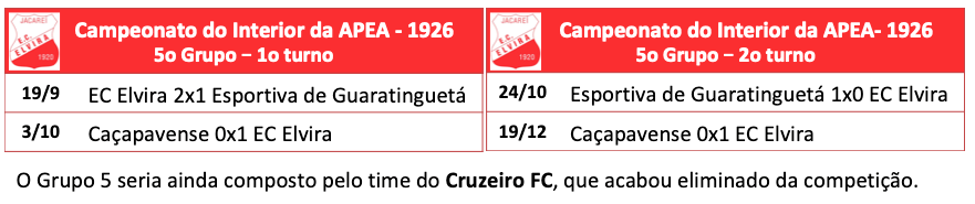 Campeonato do interior APEA 1926