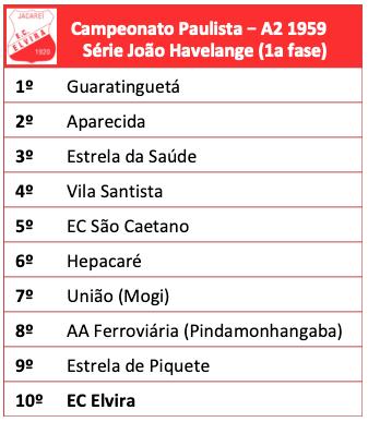 Campeonato Paulista Série A2 1959
