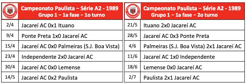 Campeonato Paulista - Série A2 - 1989
