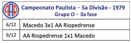 Campeonato Paulista - 5a divisão -1979