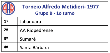 Torneio Alfredo Metidieri