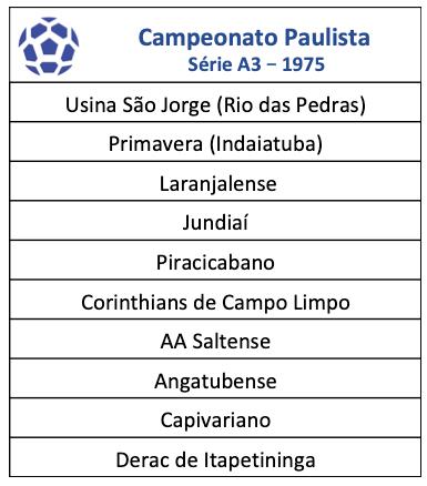 Campeonato Paulista série A3 - 1975