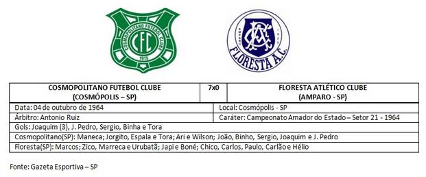 Campeonato Amador do Estado - 1964