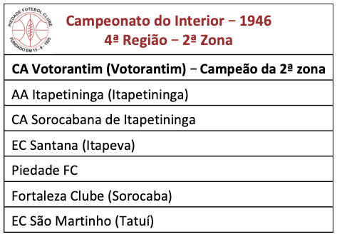 Campeonato do interior - 1946