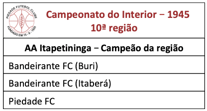 Campeonato do interior - 1945