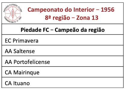 Campeonato do Interior - 1956