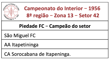 Campeonato do Interior 1956