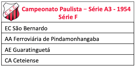 Campeonato Paulista - A3 de 1954 - Série F