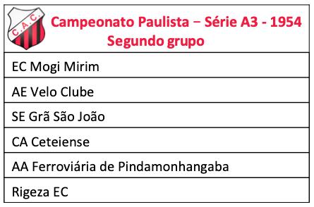 Campeonato Paulista - Série A3 - 1954