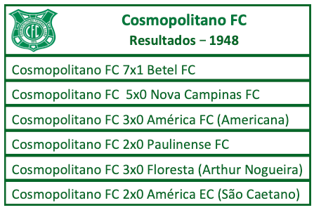 Cosmopolitano FC - 1948