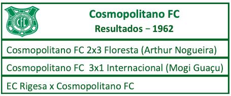 Cosmopolitano FC 1962