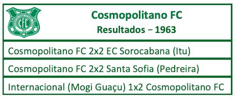 Cosmopolitano FC 1963