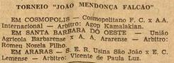Torneio João Mendonça Falcão