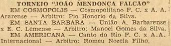 Torneio João Mendonça Falcão - 1957