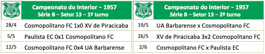 Campeonato Amador do Interio em 1957