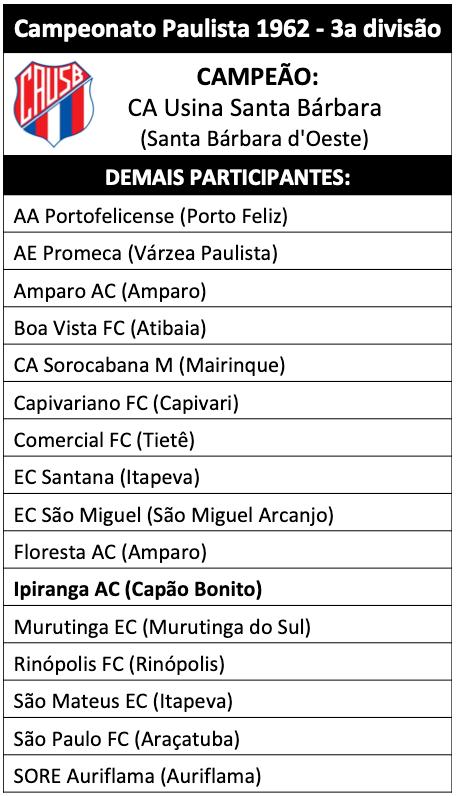 3a divisão do Campeonato Paulista 1962