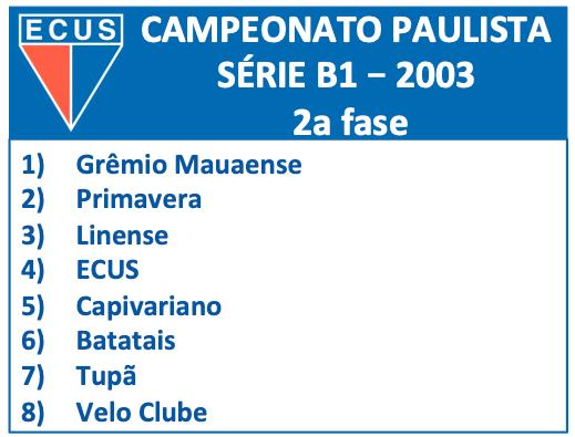Campeonato Paulista Série B1 -2003