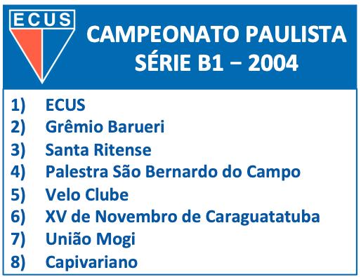 Campeonato Paulista Série B1 - 2004