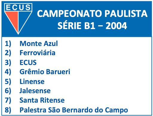 Campeonato Paulista - Série B1 -2004