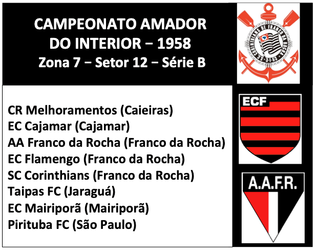 Campeonato Amador 1958