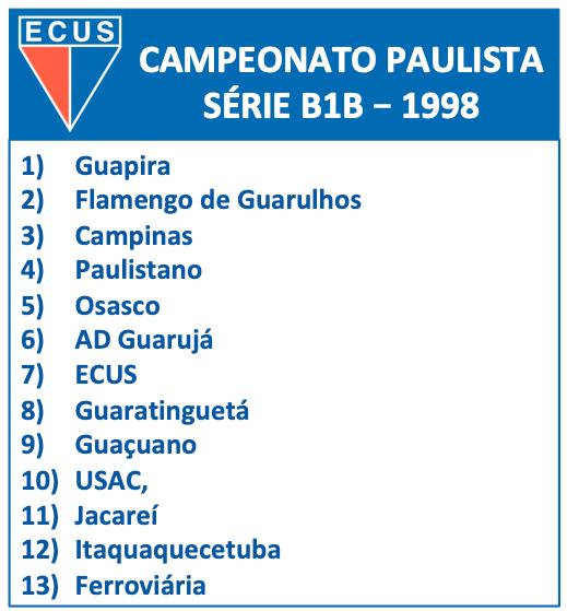 Série B1B - 1998